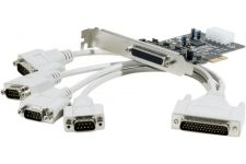Cartes PCI et PCIe
