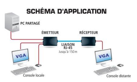 Prolongateur de console KVM VGA/USB 150M sur CAT5