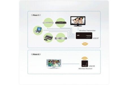 ATEN VE829 Kit HDMI matrice sans fil 5 sources vers 2 écrans