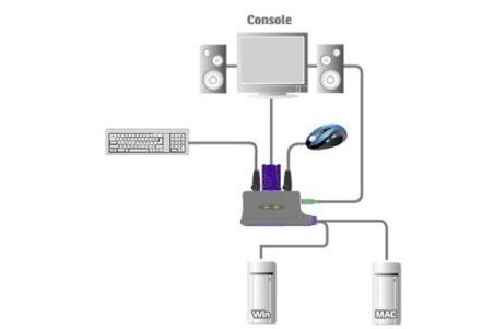ATEN CS62U Mini KVM  2 UC VGA/USB + Audio câbles intégrés