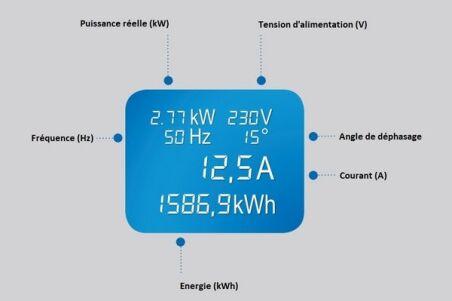 BACHMANN Multiprise 19'' 800.2067 8 prises avec wattmètre