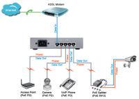 LogiLink Switch de bureau Fast Ethernet PoE, 5 ports