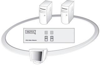 DIGITUS Switch VGA, 2 ports, 250 MHz, boîtier en métal, noir