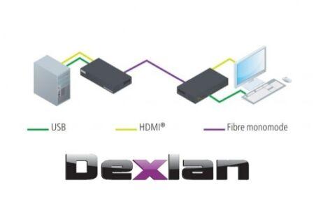 Prolongateur KVM HDMI / USB fibre optique OS1 10m à 20Kms