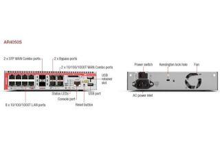 ALLIED AT-AR4050S Routeur UTM Firewall 10p Gigabit + 2 SFP