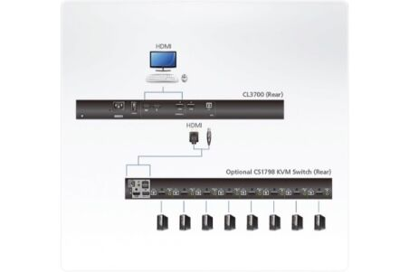 """ATEN CL3700NW CONSOLE LCD 18,5"""" COURTE HDMI 1080p/USB"""